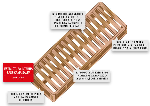 Caracter sticas base cama spring alkosto tienda online - Bases de cama de madera ...