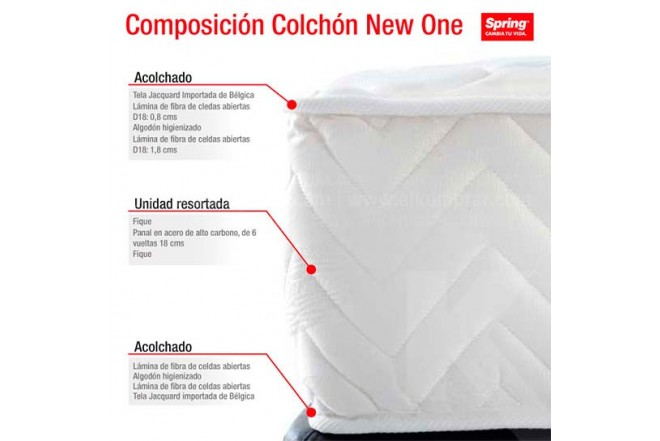 composicion dle colchon SPRING New One