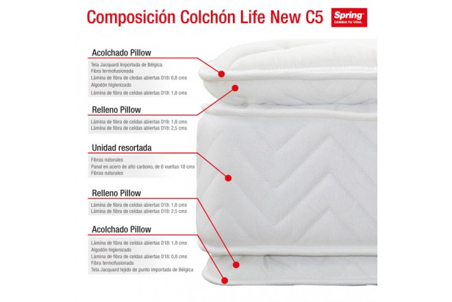 Colchón SPRING Passion New C5 Doble 140x190