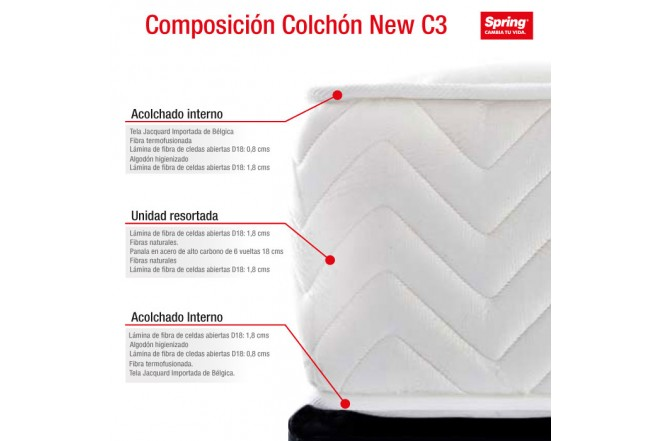 Colchón SPRING Emotion New C3 Doble 140x190