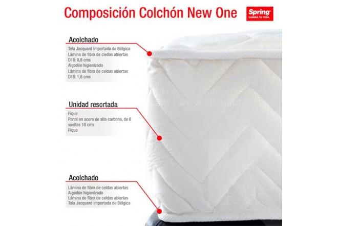 composición colchon Spring New one