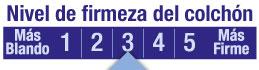 Firmeza Colchón Blue Balanced