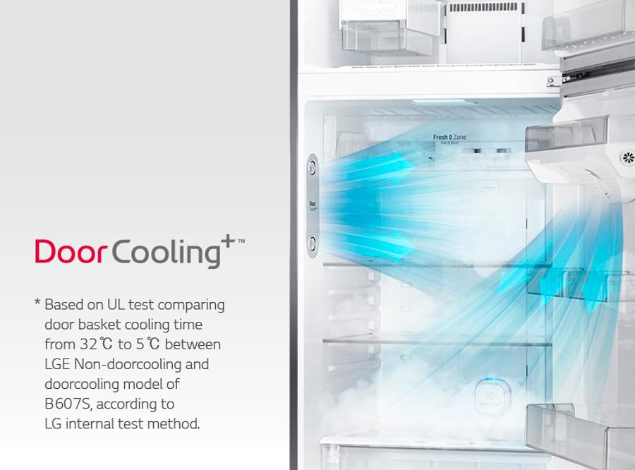 LG rinnova frigoriferi e lavatrici. Alexa e Assistente ...