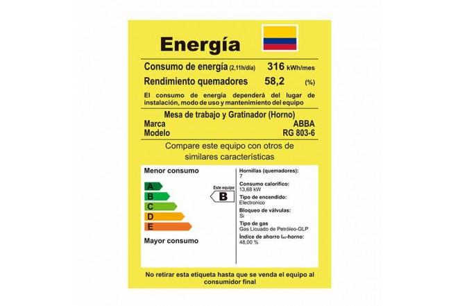 Estufa Abba RG803-6 HT76cmEAGP9