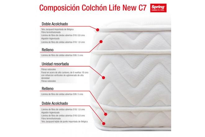Colchón SPRING Passion New 7 Sencillo 100x190