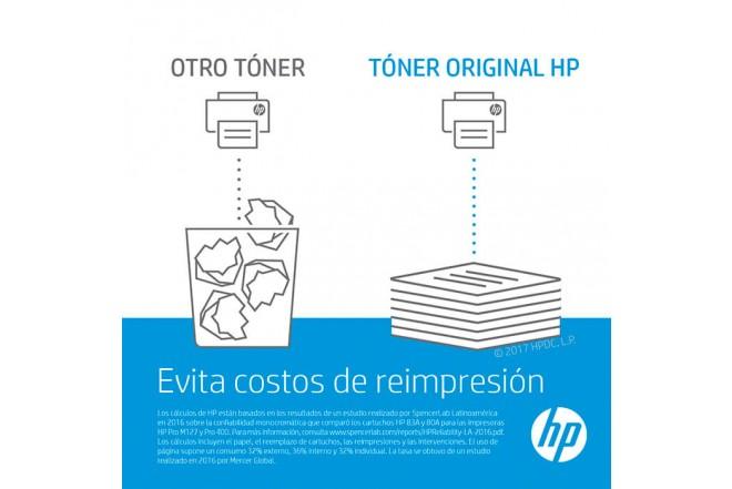 Toner HP 202ANegro4