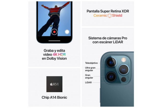 iPhone 12 Pro Max 128GB Negro Graphite-5