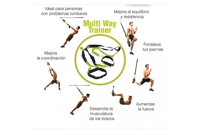 Multi way Trainer VITAL PLATE