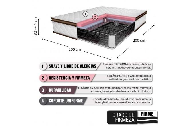 KOMBO ELDORADO: Colchón Resortado King Florence 200 x 200 cm + Base Cama Nova Chocolate