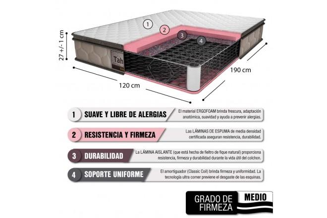 KOMBO ELDORADO: Colchón Resortado Semidoble Tahoma 120 x 190 cm + Base Cama y Cabecero Duken + Almohada Fiyi + Protector