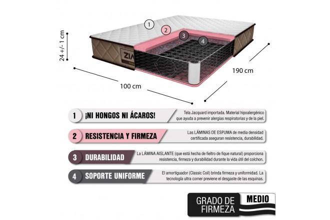 KOMBO ELDORADO: Colchón Resortado Sencillo Zian 100 x 190 cm + Base Cama Nova Chocolate