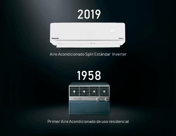 Lo último en climatización desde 1958